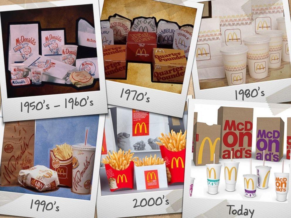 Смена дизайна упаковки Макдональдс с 1950-х по 2016